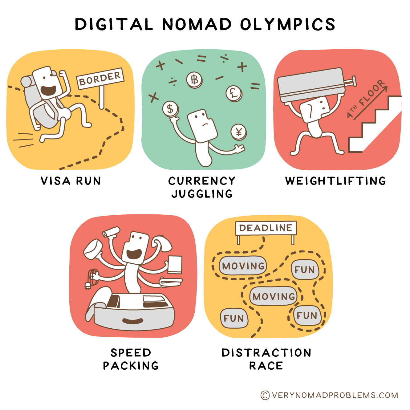 Digital Nomad Oympics