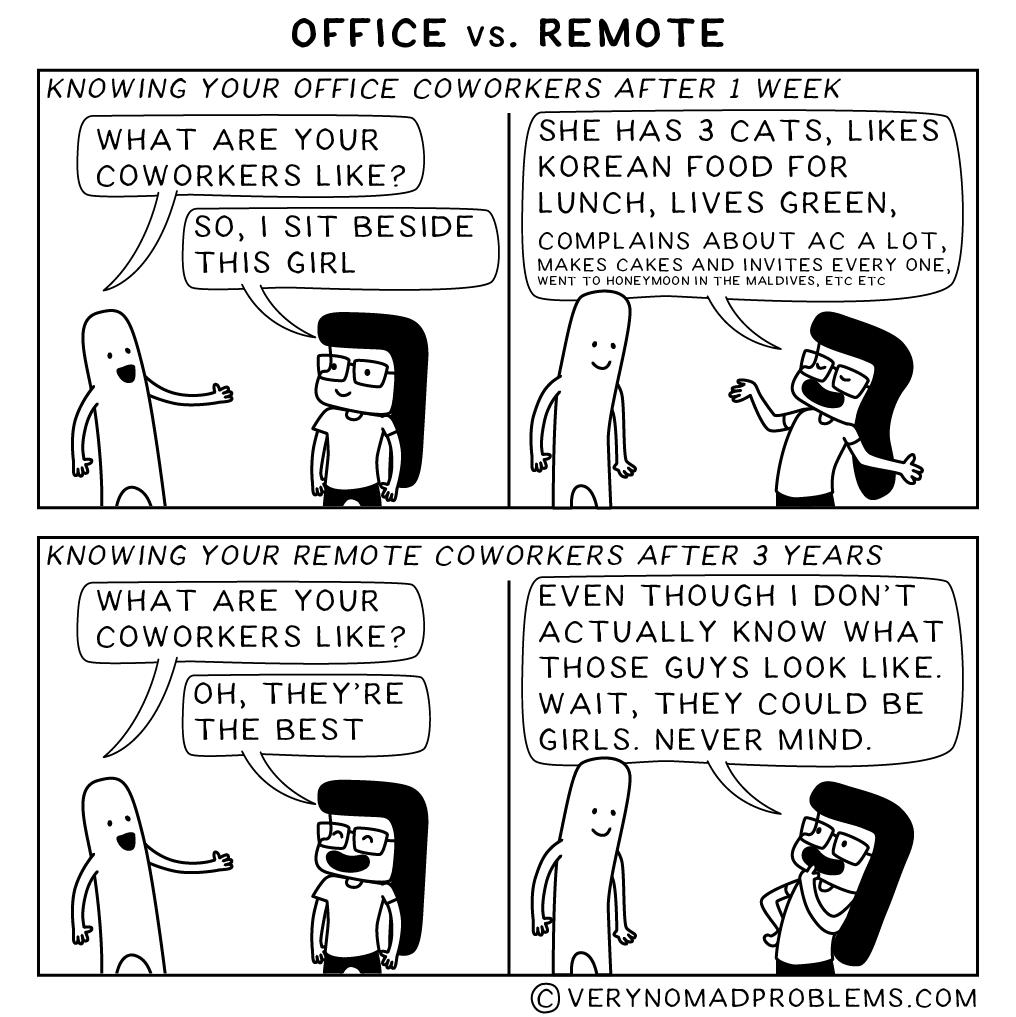 Office vs. Remote